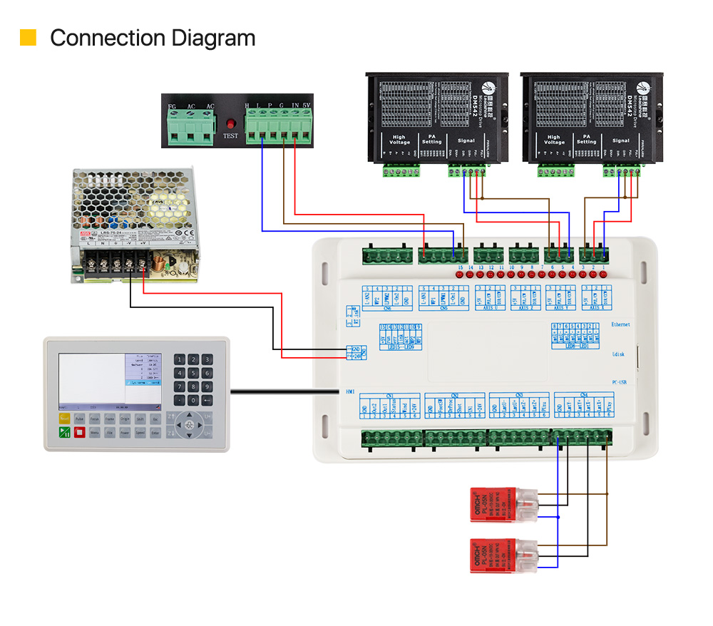 Free Wiring Diagram Software: The CNC Controller Reviews
